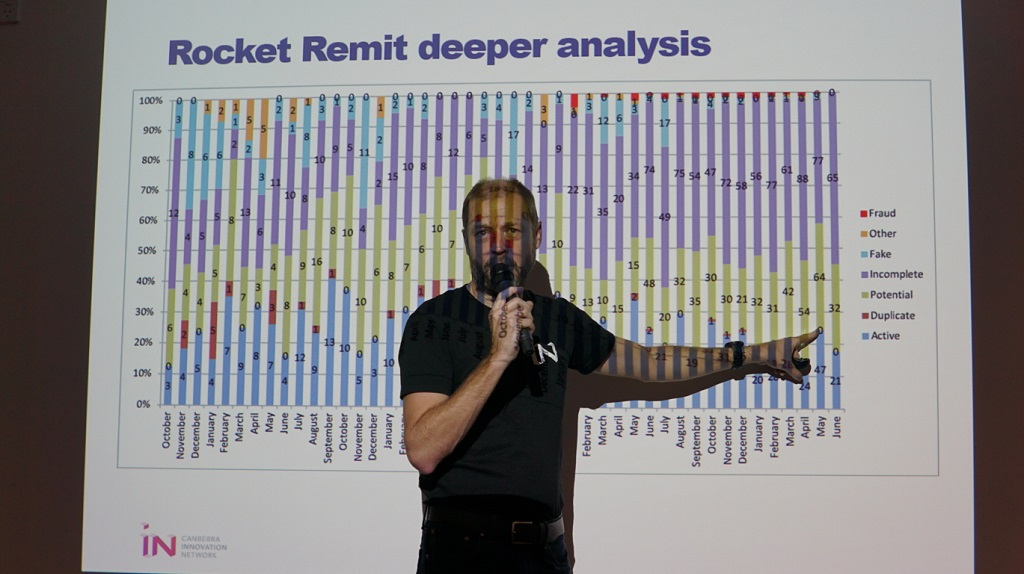 Craig Davis presenting at Incubator Open Day.